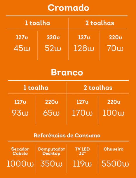 tabela-consumo